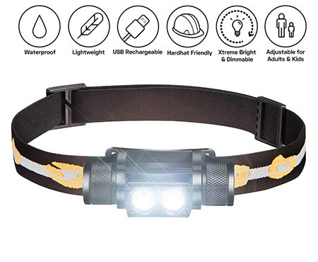 SLONIK 1000 Lumen Rechargeable LED Headlamp