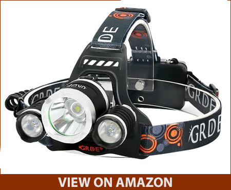 6000 Lumens InnoGear Headlamps